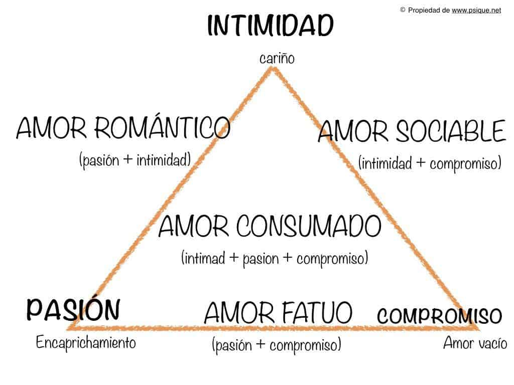 triángulo.001